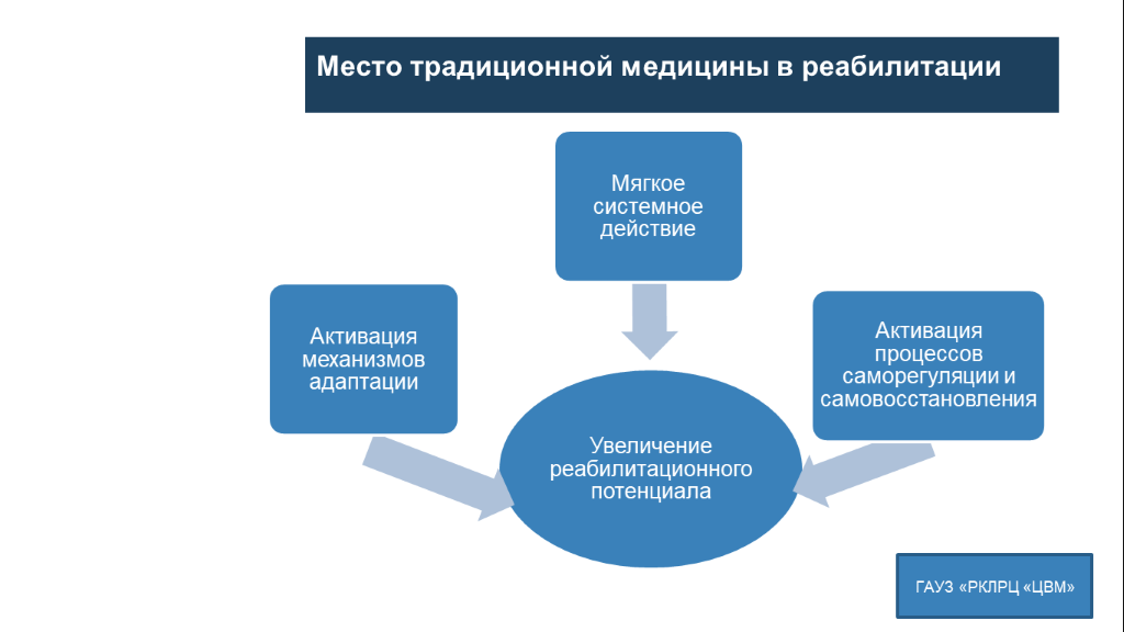 C:\Users\STPL35\Pictures\Screenshots\Снимок экрана (433).png